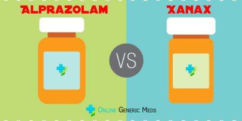 Alprazolam vs Xanax